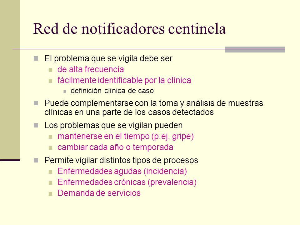Red de notificadores centinela El problema que se vigila debe ser de alta frecuencia fácilmente identificable por la clínica definición clínica de cas