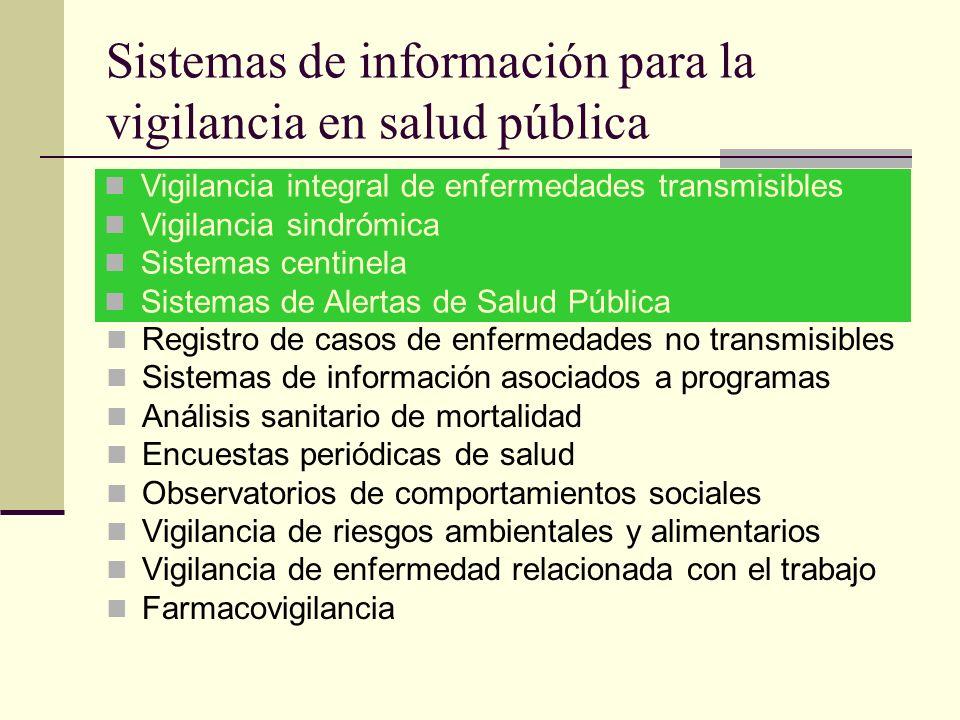 Sistemas de información para la vigilancia en salud pública Vigilancia integral de enfermedades transmisibles Vigilancia sindrómica Sistemas centinela