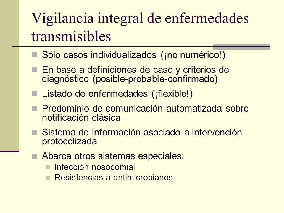 Vigilancia integral de enfermedades transmisibles Sólo casos individualizados (¡no numérico!) En base a definiciones de caso y criterios de diagnóstic