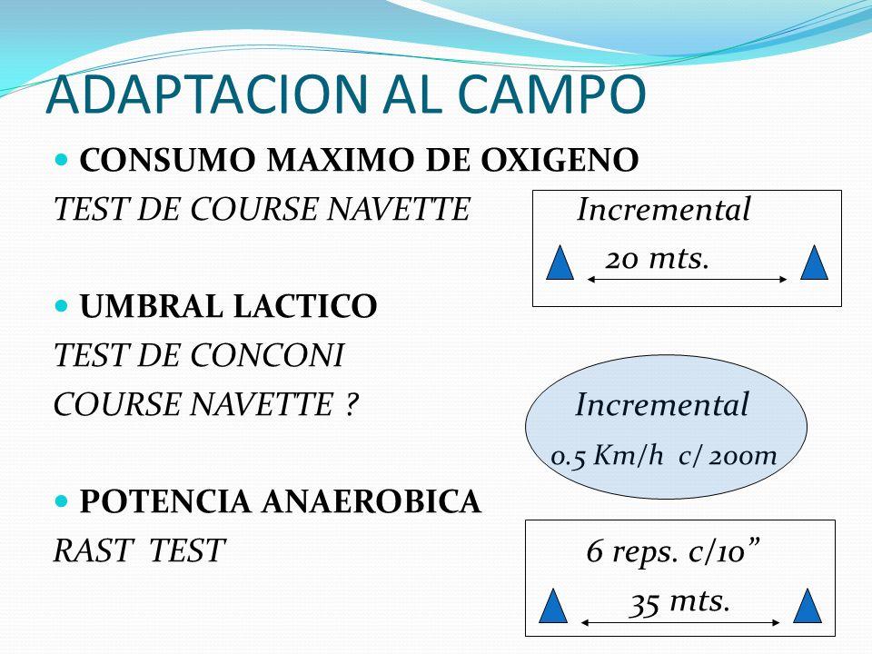 ADAPTACION AL CAMPO CONSUMO MAXIMO DE OXIGENO TEST DE COURSE NAVETTE Incremental 20 mts.