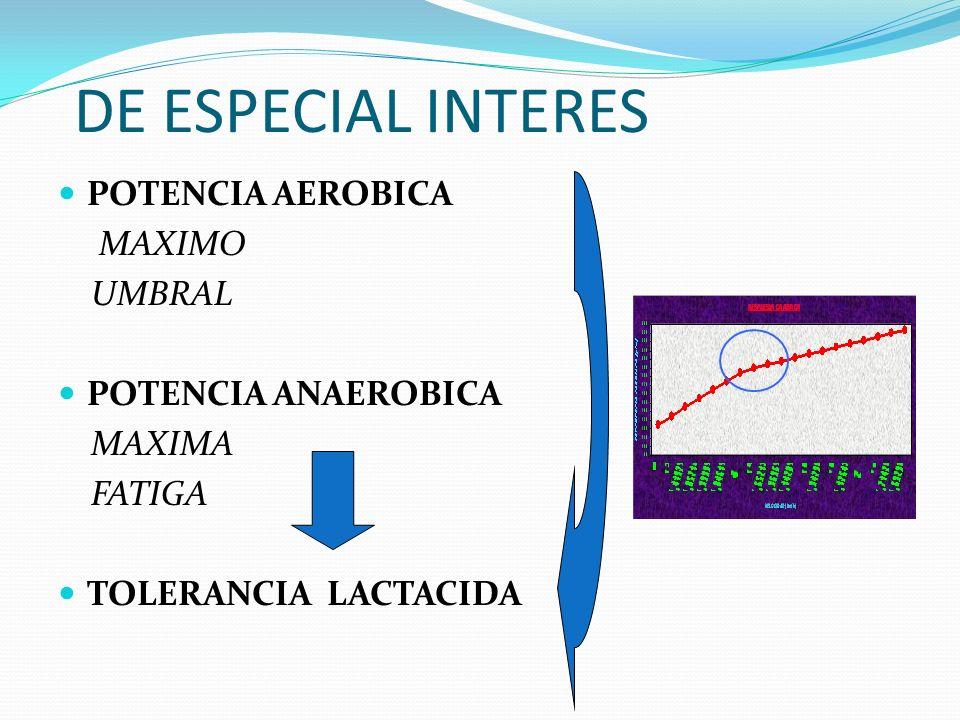 DE ESPECIAL INTERES POTENCIA AEROBICA MAXIMO UMBRAL POTENCIA ANAEROBICA MAXIMA FATIGA TOLERANCIA LACTACIDA