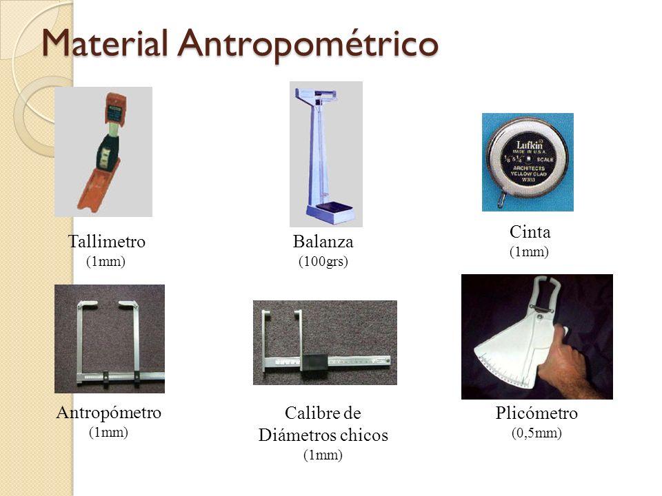 Material Antropométrico Tallimetro (1mm) Balanza (100grs) Cinta (1mm) Antropómetro (1mm) Calibre de Diámetros chicos (1mm) Plicómetro (0,5mm)