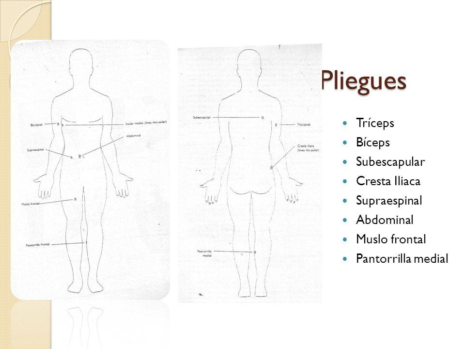 Pliegues Tríceps Bíceps Subescapular Cresta Iliaca Supraespinal Abdominal Muslo frontal Pantorrilla medial