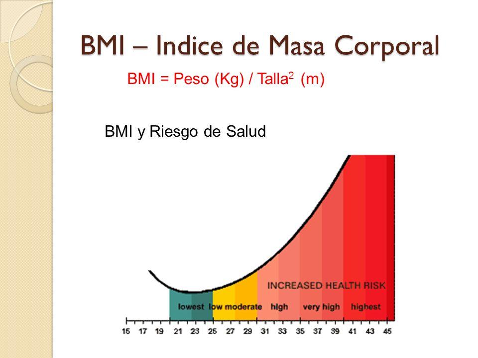 BMI – Indice de Masa Corporal BMI = Peso (Kg) / Talla 2 (m) BMI y Riesgo de Salud