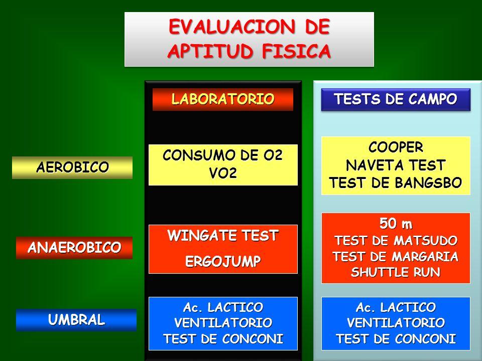 EVALUACION DE APTITUD FISICA AEROBICO ANAEROBICO LABORATORIO TESTS DE CAMPO CONSUMO DE O2 VO2 COOPER NAVETA TEST TEST DE BANGSBO WINGATE TEST ERGOJUMP 50 m TEST DE MATSUDO TEST DE MARGARIA SHUTTLE RUN UMBRAL Ac.