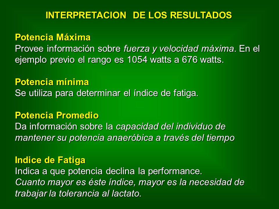 Potencia Máxima Provee información sobre fuerza y velocidad máxima.