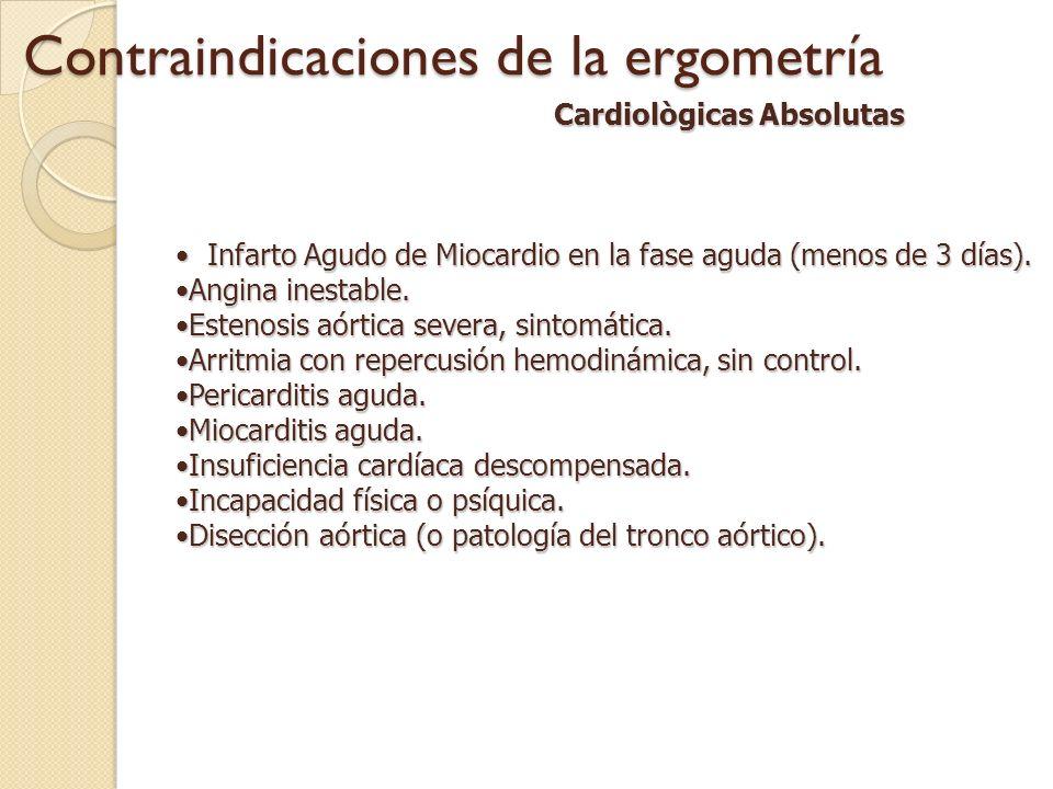 Contraindicaciones de la ergometría Cardiològicas Absolutas Cardiològicas Absolutas Infarto Agudo de Miocardio en la fase aguda (menos de 3 días).