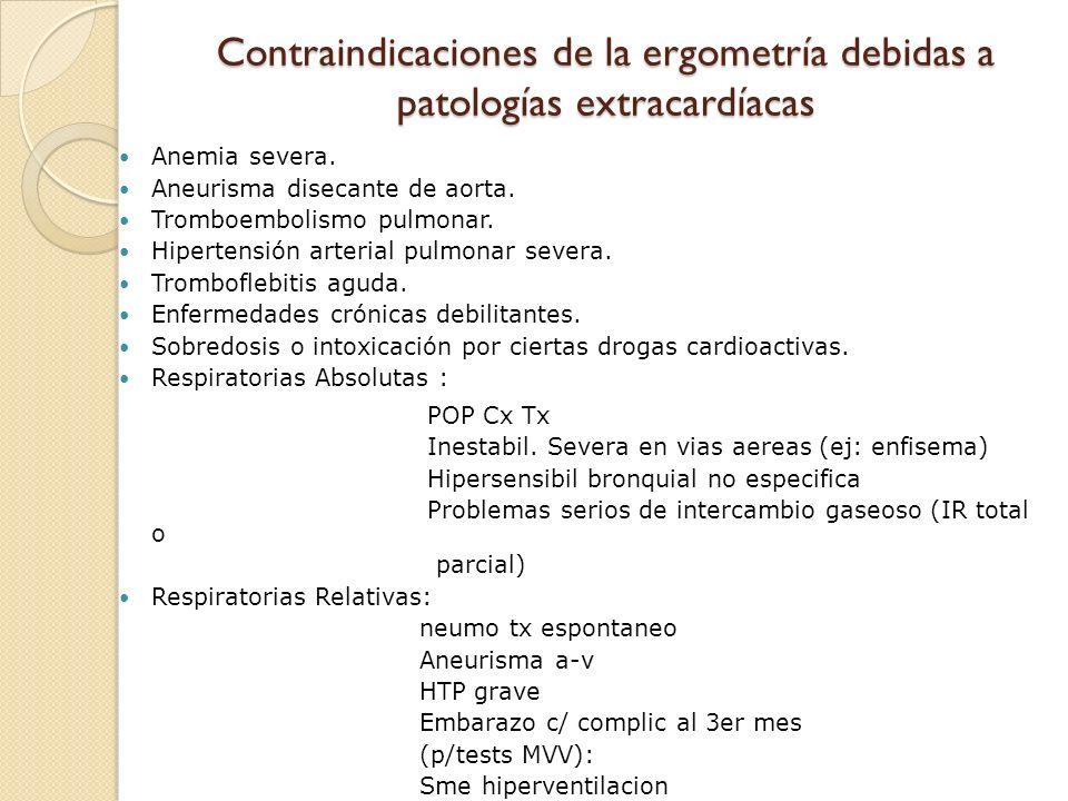 Contraindicaciones de la ergometría debidas a patologías extracardíacas Anemia severa.