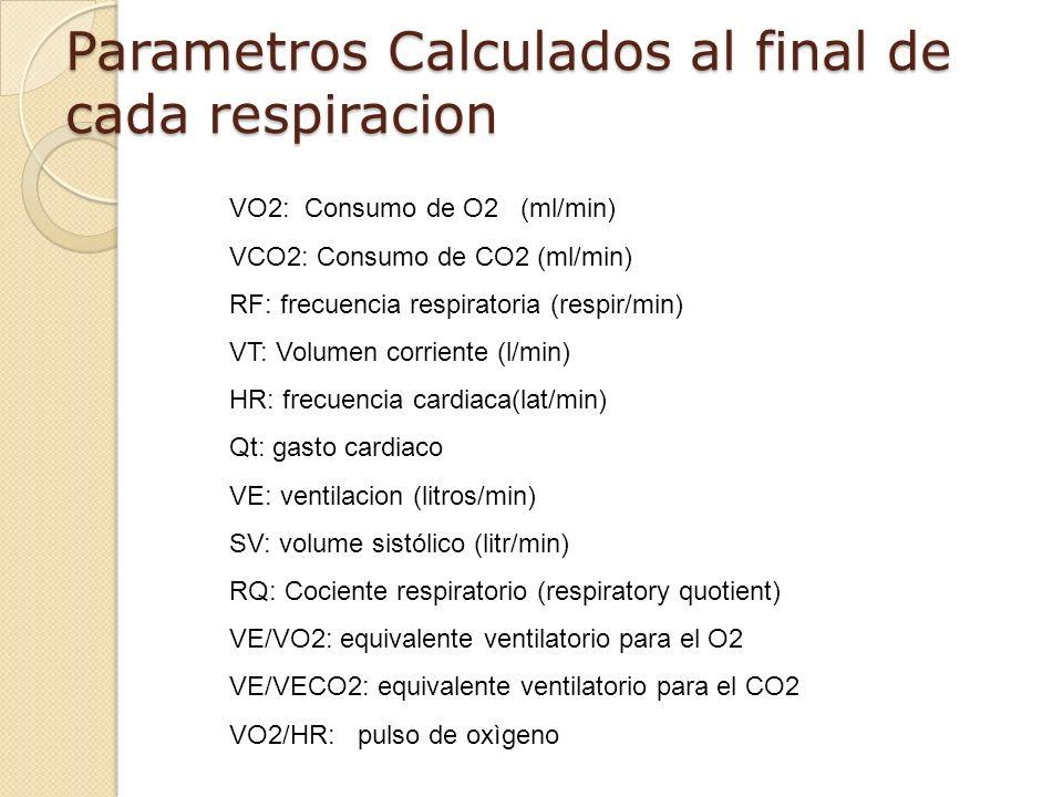 Parametros Calculados al final de cada respiracion VO2: Consumo de O2 (ml/min) VCO2: Consumo de CO2 (ml/min) RF: frecuencia respiratoria (respir/min) VT: Volumen corriente (l/min) HR: frecuencia cardiaca(lat/min) Qt: gasto cardiaco VE: ventilacion (litros/min) SV: volume sistólico (litr/min) RQ: Cociente respiratorio (respiratory quotient) VE/VO2: equivalente ventilatorio para el O2 VE/VECO2: equivalente ventilatorio para el CO2 VO2/HR: pulso de oxìgeno