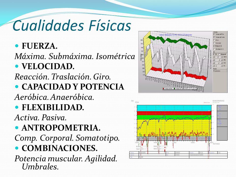 Cualidades Físicas FUERZA.Máxima. Submáxima. Isométrica VELOCIDAD.
