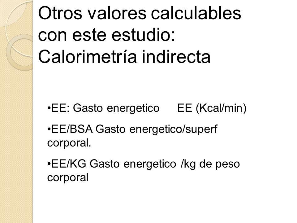 Otros valores calculables con este estudio: Calorimetría indirecta EE: Gasto energetico EE (Kcal/min) EE/BSA Gasto energetico/superf corporal.