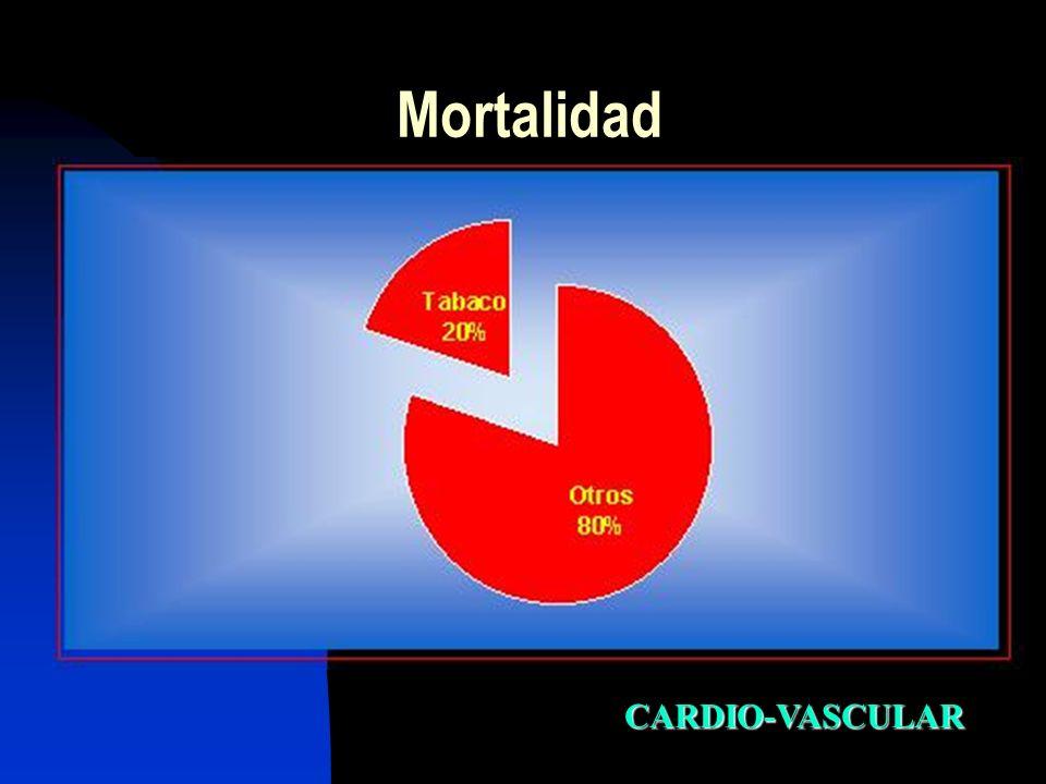 TODAS LAS CAUSAS Mortalidad global