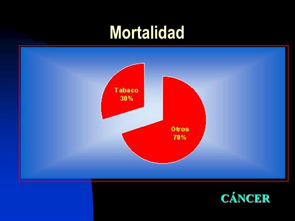 CARDIO-VASCULAR Mortalidad
