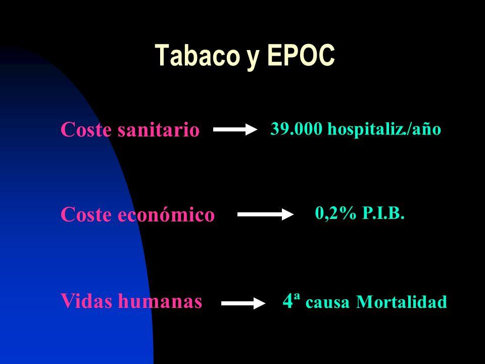 La causa principal de la EPOC es el tabaco >90 % de pacientes EPOC son o han sido grandes fumadores 9,1 % de españoles padecen de EPOC Tabaco y EPOC