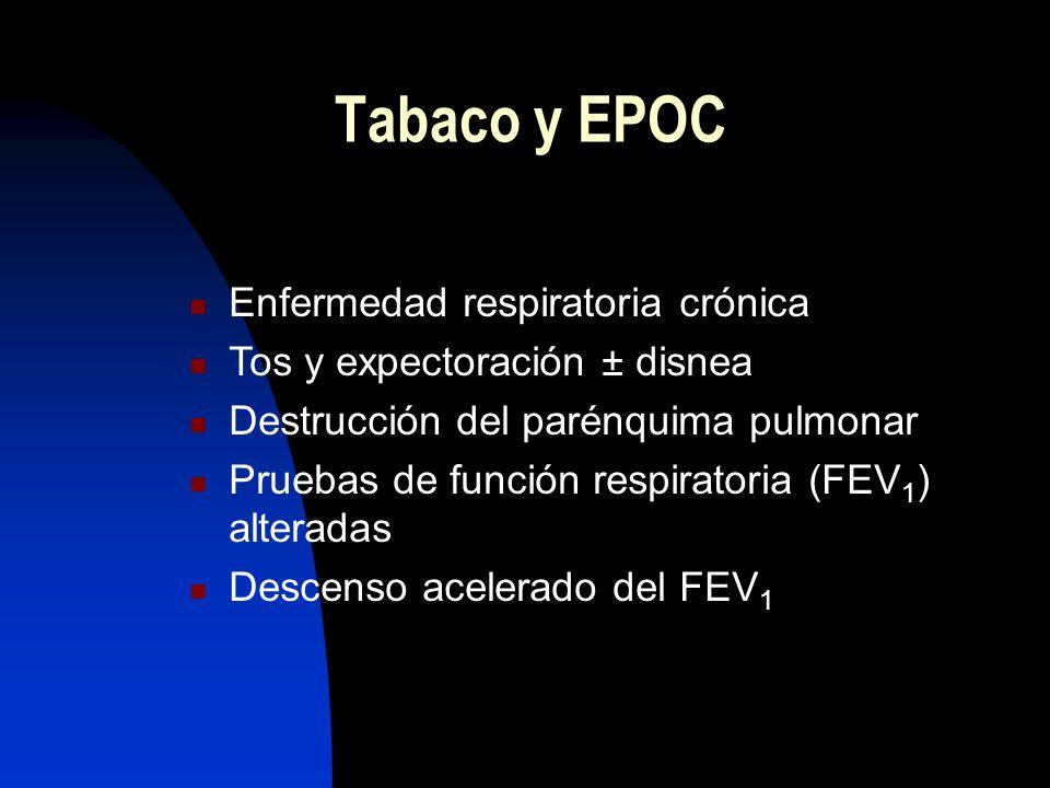 Coste sanitario Coste económico Vidas humanas4ª causa Mortalidad 39.000 hospitaliz./año 0,2% P.I.B. Tabaco y EPOC
