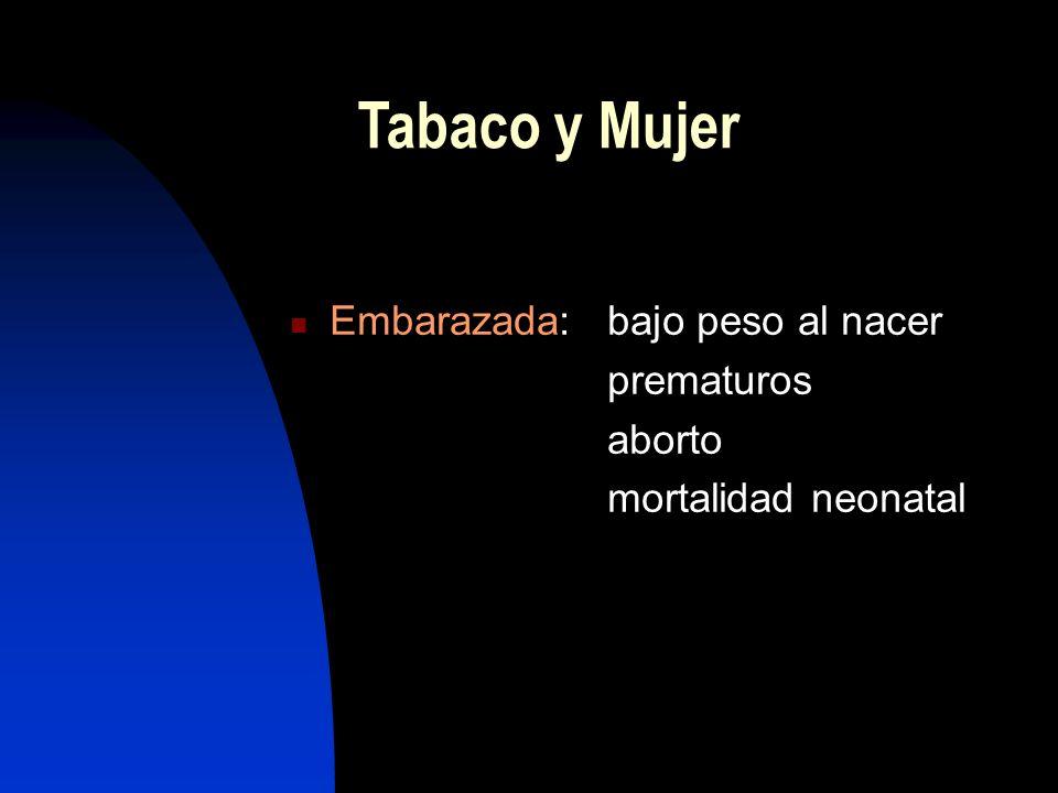 Tabaco y Mujer Riesgo cardiovascular Asociación con anticonceptivos: Enf. Tromboembólica venosa Hemorragia subaracnoidea Fertilidad Menopausia precoz
