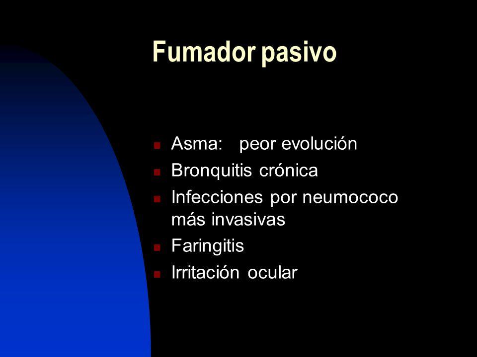Fumador pasivo Cáncer de pulmón ¿Otros cánceres? Nasofaringe Enf. Coronaria Accidentes cerebrovasculares