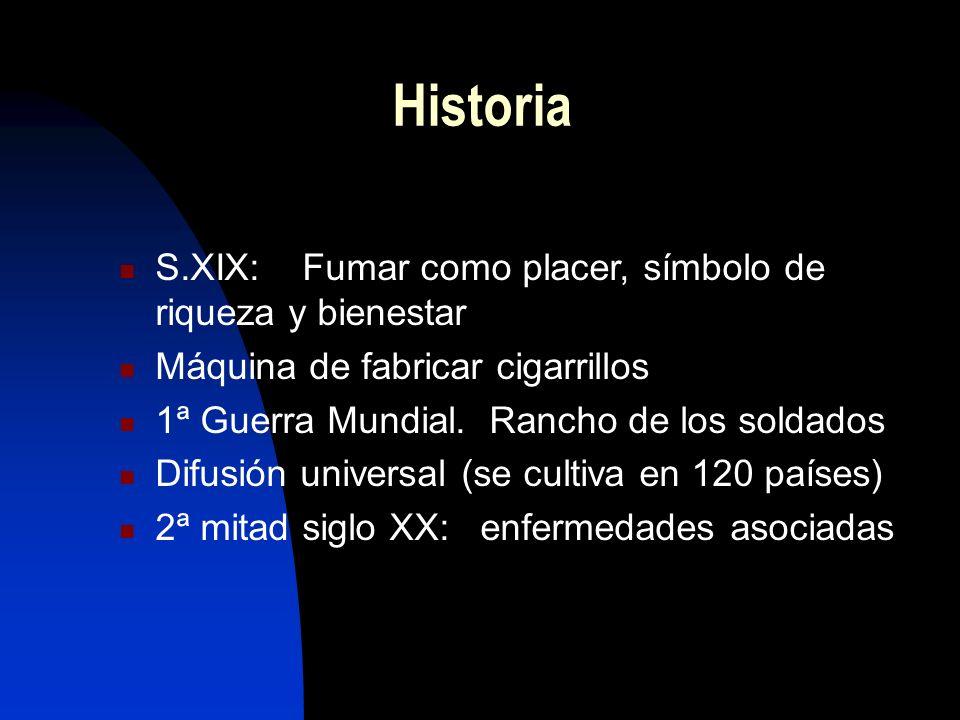 2000 a.de C. Indígenas 1492: Descubrimiento de América 1510: Llega la semilla a España 1560: Se introduce en Francia 1585: Inglaterra Monopolio Corona