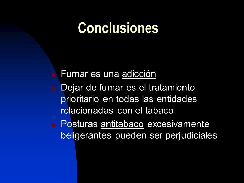 El Tabaquismo en México Encuesta Nacional de Adicciones 1998. DGE/Secretaría de Salud.México Fumadores27.7% Pasivos52.0% Ex fumadores14.8% Nunca57.4%