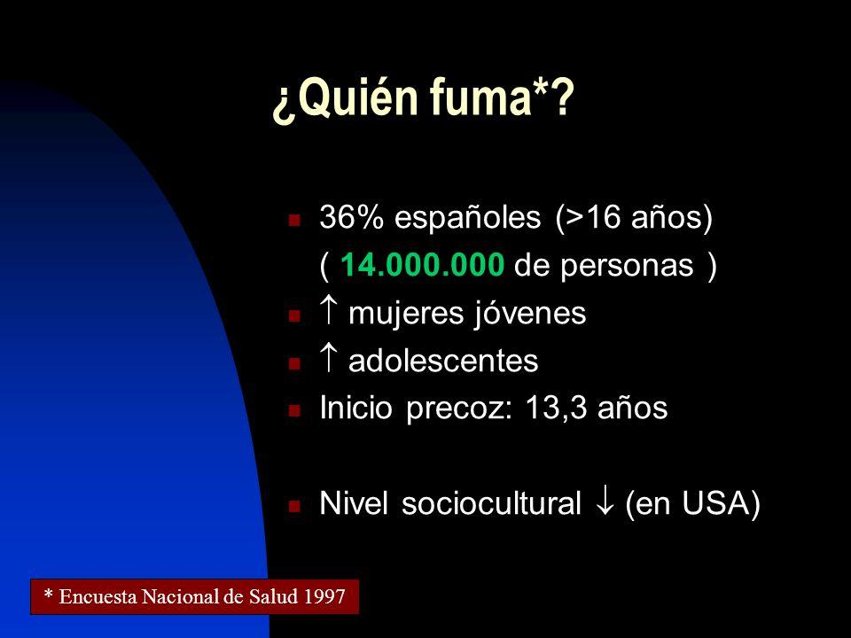 Aparato cardiovascular Pulmón Cáncer Tabaco y mujer Tabaco e infancia Fumador pasivo Tabaco y Salud