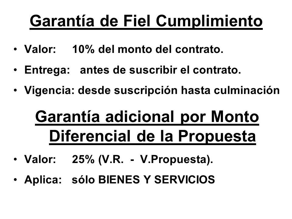 Garantía de Fiel Cumplimiento Valor: 10% del monto del contrato. Entrega: antes de suscribir el contrato. Vigencia: desde suscripción hasta culminació