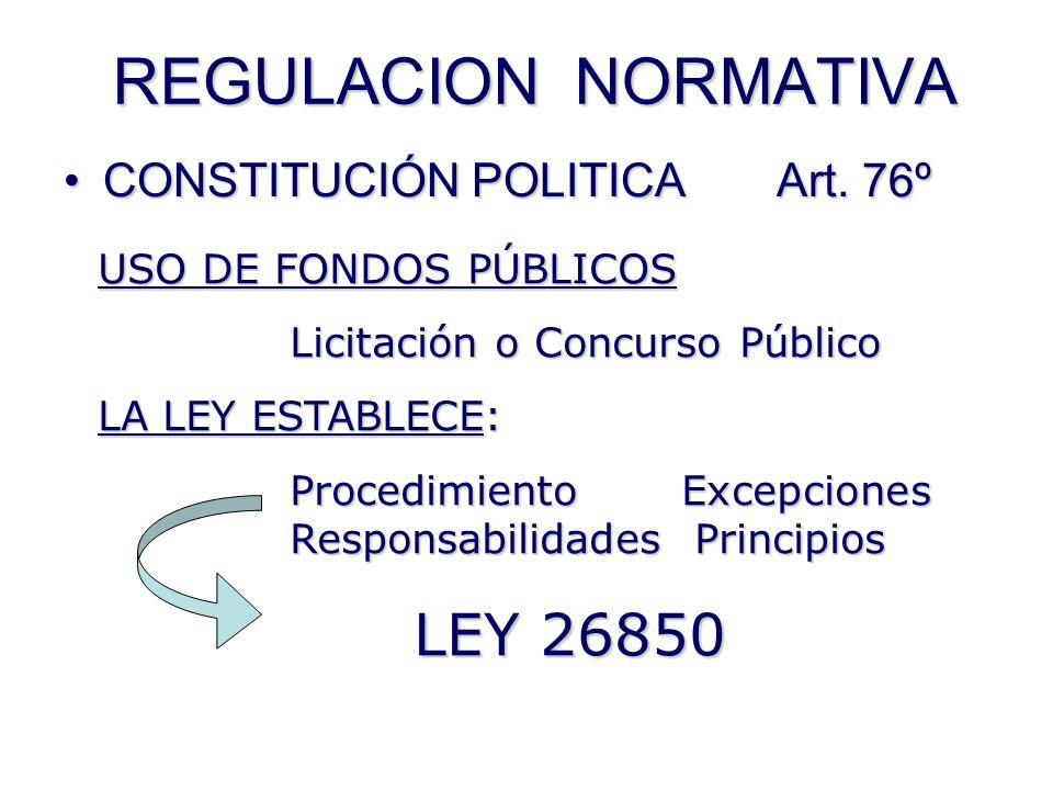 REGULACION NORMATIVA CONSTITUCIÓN POLITICA Art. 76ºCONSTITUCIÓN POLITICA Art. 76º USO DE FONDOS PÚBLICOS Licitación o Concurso Público Licitación o Co