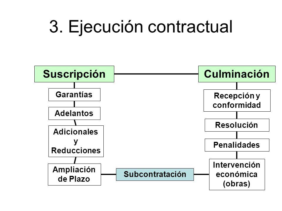 3. Ejecución contractual Suscripción Garantías Adelantos Adicionales y Reducciones Ampliación de Plazo Subcontratación Intervención económica (obras)