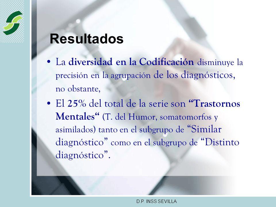 D.P. INSS SEVILLA Resultados En 60% Similar diagnóstico: –casi la mitad con orientación de IP en el IMS –más de la mitad con orientación de IP en el A