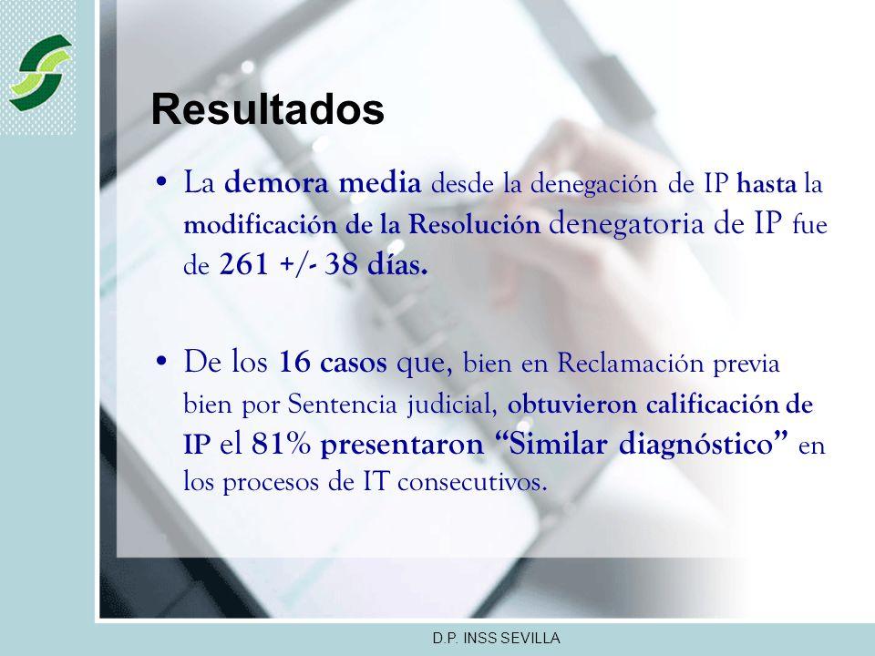 D.P. INSS SEVILLA Resultados Sobre la vía judicial : – solo el 29% de los casos con Reclamación previa denegada acudieron a la vía judicial –obteniend
