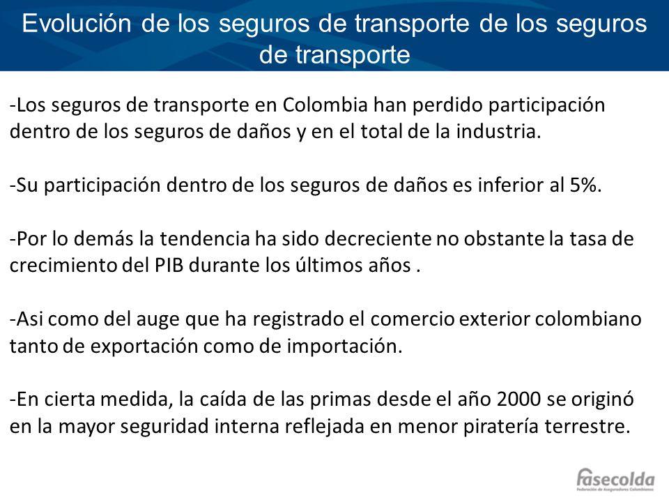 Evolución de los seguros de transporte de los seguros de transporte -Los seguros de transporte en Colombia han perdido participación dentro de los seg