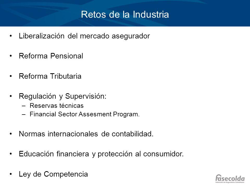 Retos de la Industria Liberalización del mercado asegurador Reforma Pensional Reforma Tributaria Regulación y Supervisión: –Reservas técnicas –Financi
