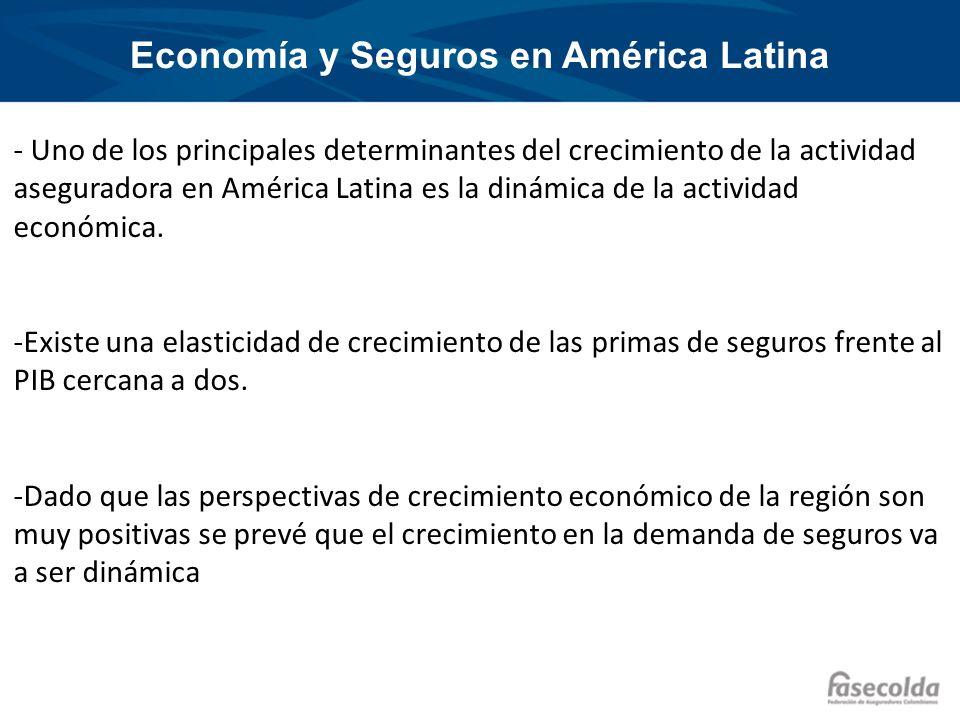 Economía y Seguros en América Latina - Uno de los principales determinantes del crecimiento de la actividad aseguradora en América Latina es la dinámi