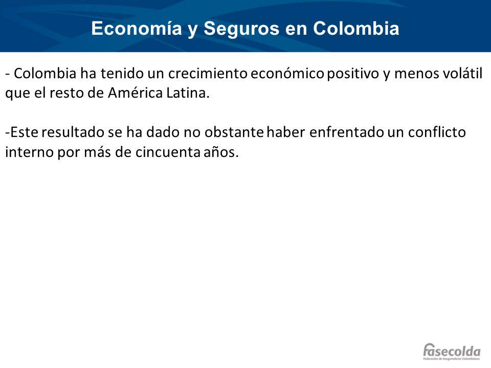 Economía y Seguros en Colombia - Colombia ha tenido un crecimiento económico positivo y menos volátil que el resto de América Latina. -Este resultado