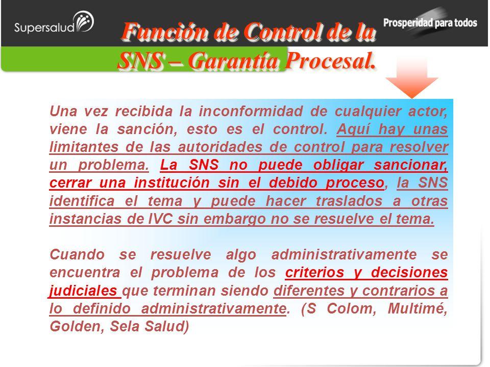 Función de Control de la SNS – Garantía Procesal. Una vez recibida la inconformidad de cualquier actor, viene la sanción, esto es el control. Aquí hay