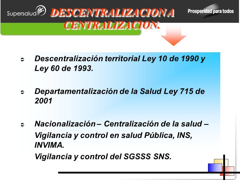 DESCENTRALIZACION A CENTRALIZACION. Descentralización territorial Ley 10 de 1990 y Ley 60 de 1993. Departamentalización de la Salud Ley 715 de 2001 Na