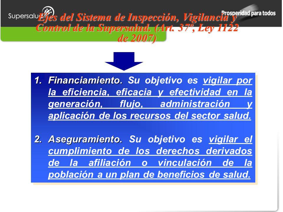 Ejes del Sistema de Inspección, Vigilancia y Control de la Supersalud. (Art. 37º, Ley 1122 de 2007) 1.Financiamiento. 1.Financiamiento. Su objetivo es