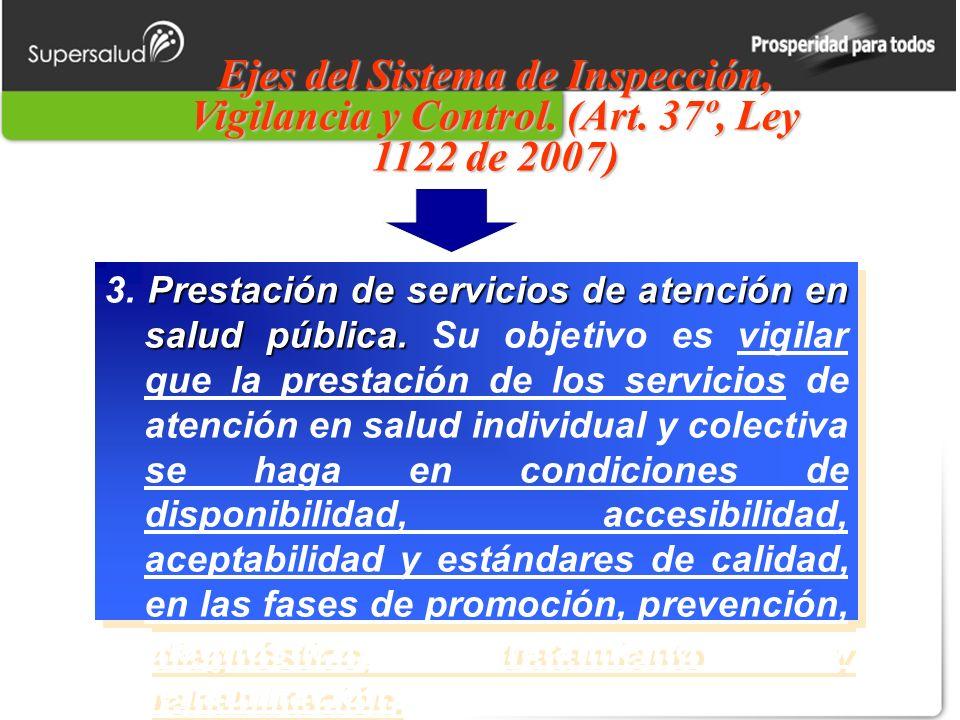 Ejes del Sistema de Inspección, Vigilancia y Control. (Art. 37º, Ley 1122 de 2007) Prestación de servicios de atención en salud pública. 3. Prestación
