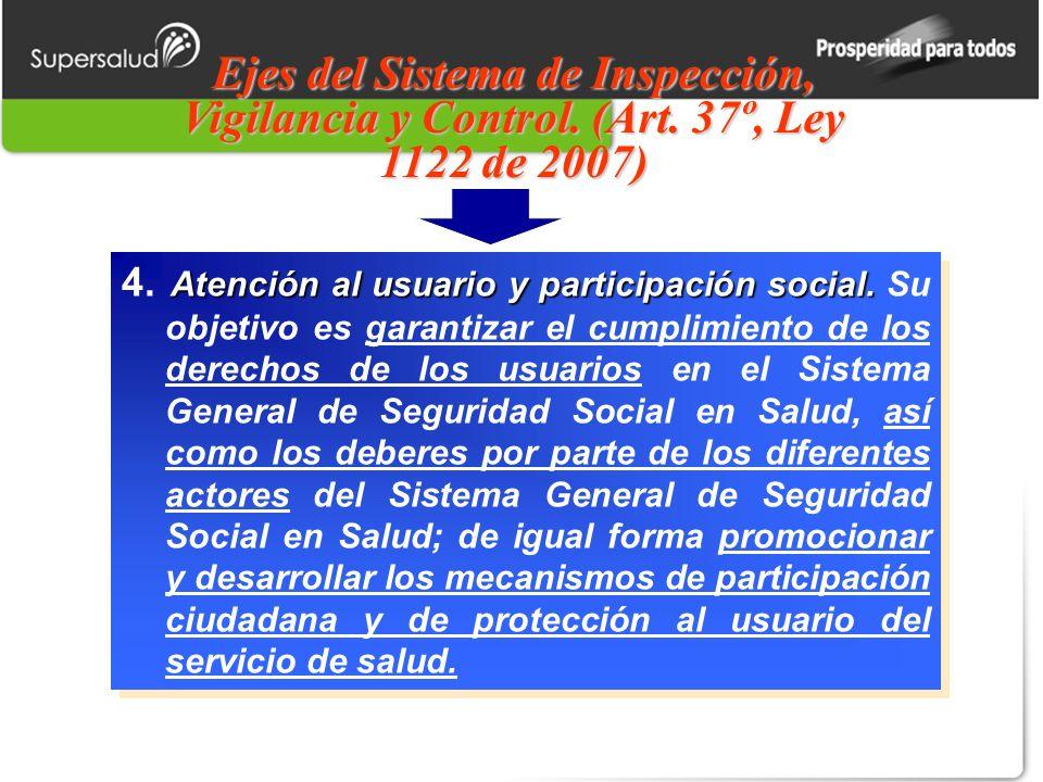 Ejes del Sistema de Inspección, Vigilancia y Control. (Art. 37º, Ley 1122 de 2007) Atención al usuario y participación social. 4. Atención al usuario