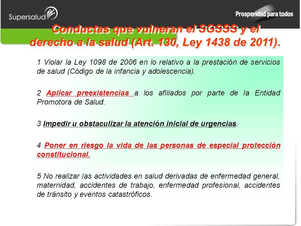 Conductas que vulneran el SGSSS y el derecho a la salud (Art. 130, Ley 1438 de 2011). 1 Violar la Ley 1098 de 2006 en lo relativo a la prestación de s