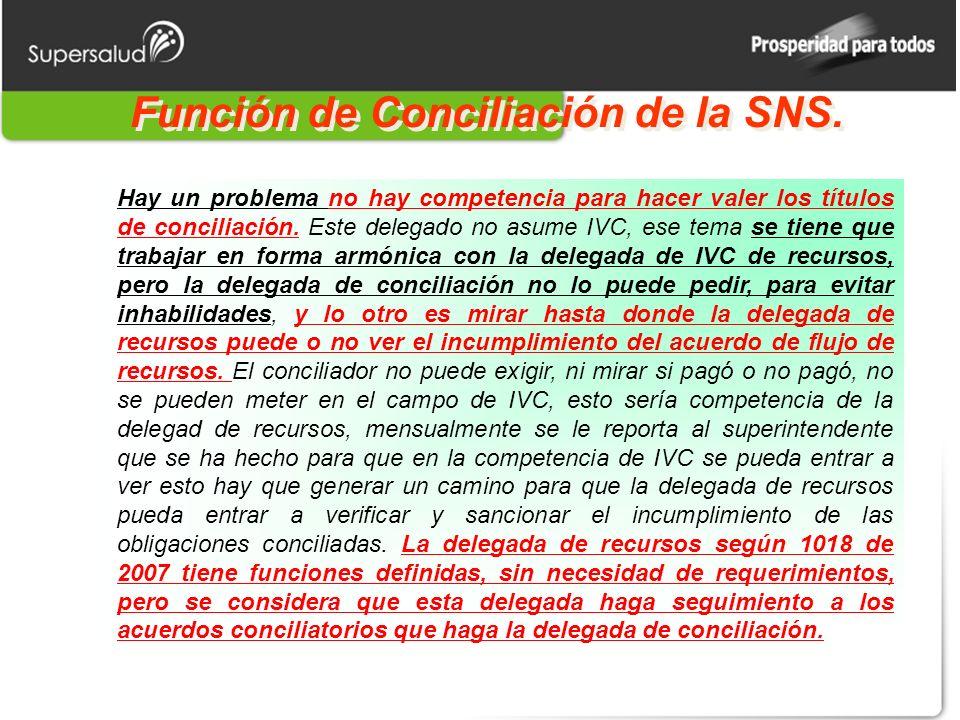 Función de Conciliación de la SNS. Hay un problema no hay competencia para hacer valer los títulos de conciliación. Este delegado no asume IVC, ese te