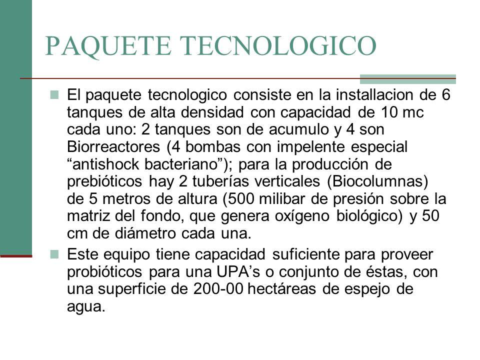 PAQUETE TECNOLOGICO El paquete tecnologico consiste en la installacion de 6 tanques de alta densidad con capacidad de 10 mc cada uno: 2 tanques son de