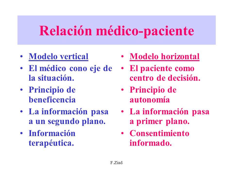F.Ziad Relación médico-paciente Modelo vertical El médico cono eje de la situación. Principio de beneficencia La información pasa a un segundo plano.