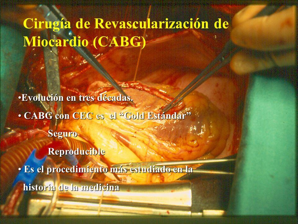 Cirugía de Revascularización de Miocardio (CABG) Evolución en tres décadas.Evolución en tres décadas. CABG con CEC es el Gold Estándar CABG con CEC es