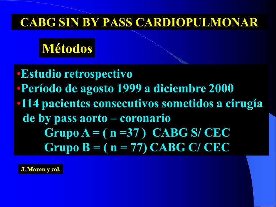 Métodos Estudio retrospectivo Período de agosto 1999 a diciembre 2000 114 pacientes consecutivos sometidos a cirugía de by pass aorto – coronario Grup