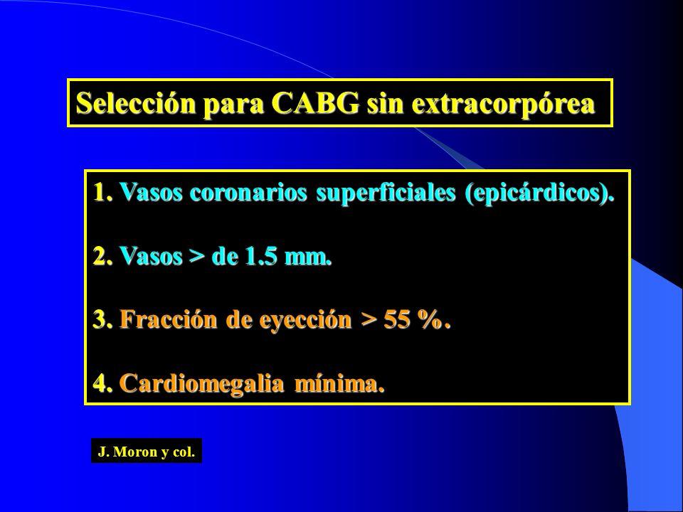 Selección para CABG sin extracorpórea 1. Vasos coronarios superficiales (epicárdicos). 2. Vasos > de 1.5 mm. 3. Fracción de eyección > 55 %. 4. Cardio