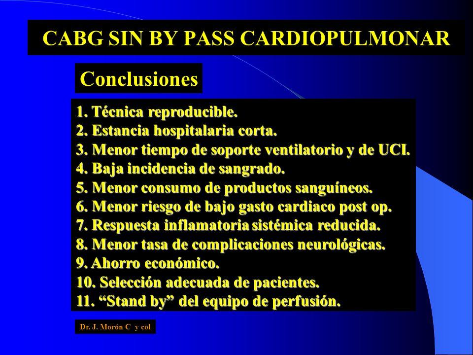 Conclusiones 1. Técnica reproducible. 2. Estancia hospitalaria corta. 3. Menor tiempo de soporte ventilatorio y de UCI. 4. Baja incidencia de sangrado