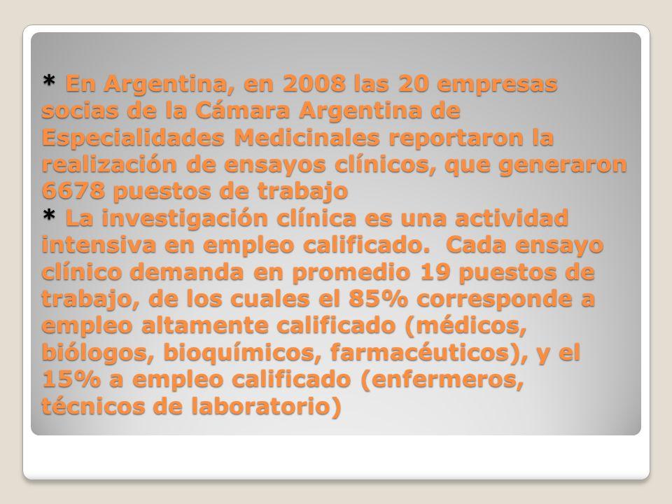 * En Argentina, en 2008 las 20 empresas socias de la Cámara Argentina de Especialidades Medicinales reportaron la realización de ensayos clínicos, que