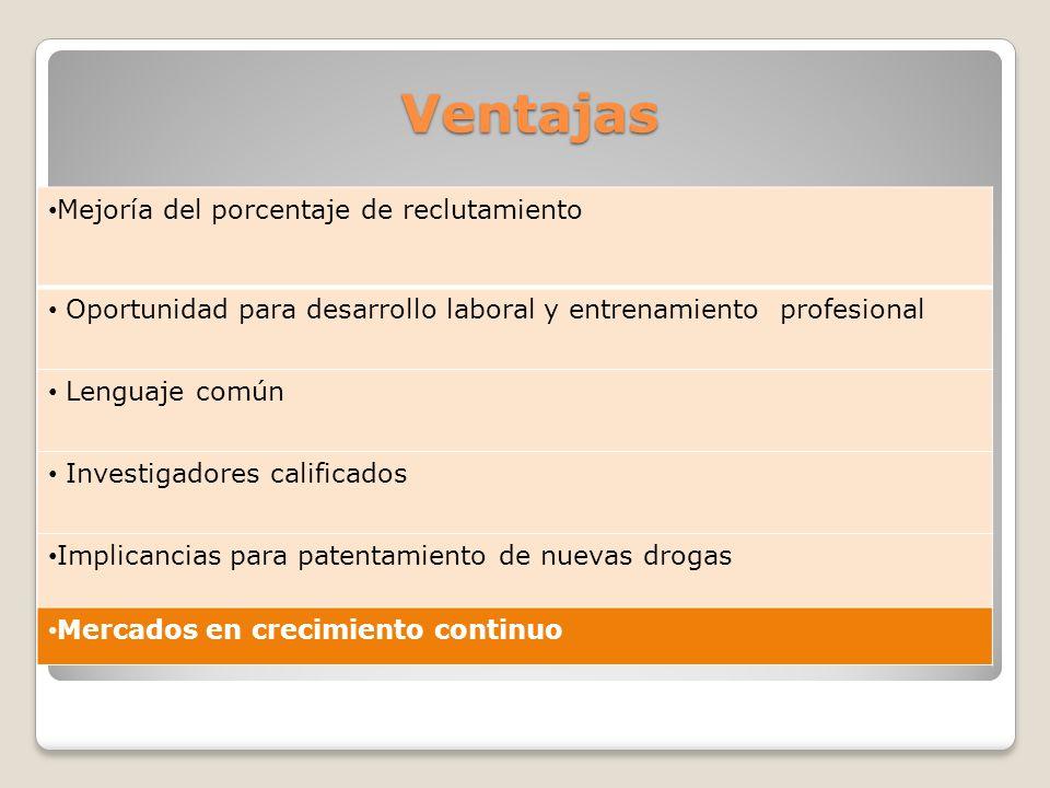 Ventajas Mejoría del porcentaje de reclutamiento Oportunidad para desarrollo laboral y entrenamiento profesional Lenguaje común Investigadores calific
