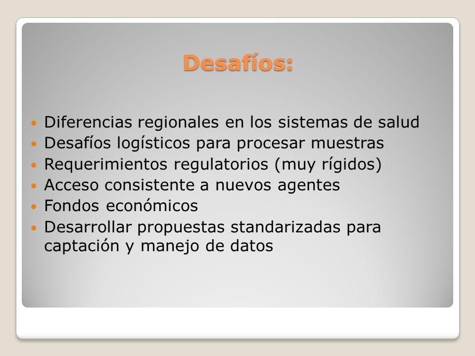 Desafíos: Diferencias regionales en los sistemas de salud Desafíos logísticos para procesar muestras Requerimientos regulatorios (muy rígidos) Acceso