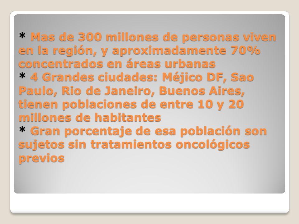 * Mas de 300 millones de personas viven en la región, y aproximadamente 70% concentrados en áreas urbanas * 4 Grandes ciudades: Méjico DF, Sao Paulo,